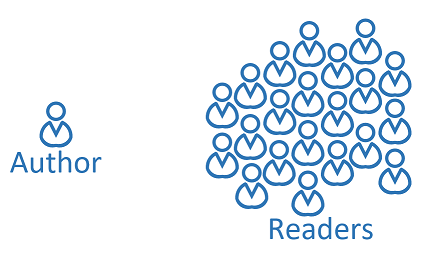 authorreaders.png